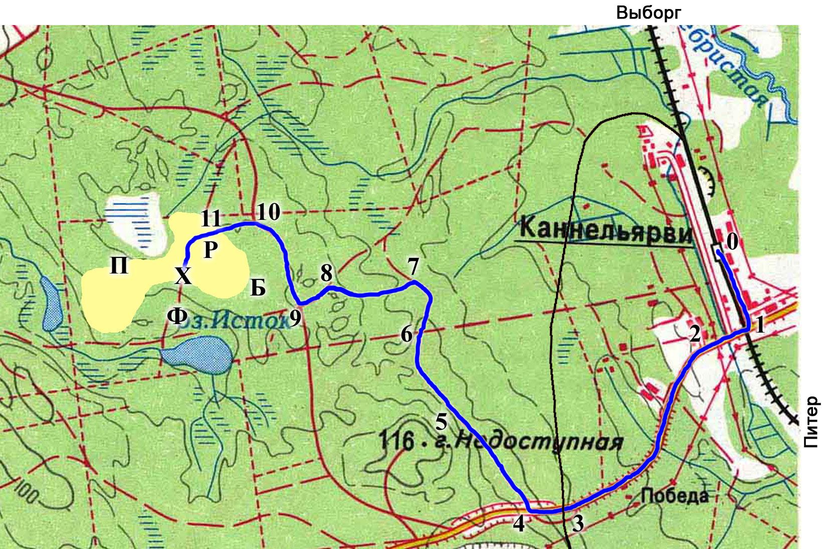 Схема полигона дороги